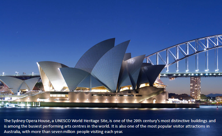 Sydney Opera House, a UNESCO World Heritage Site